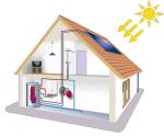 Гаряче водопостачання на сонячних колекторах